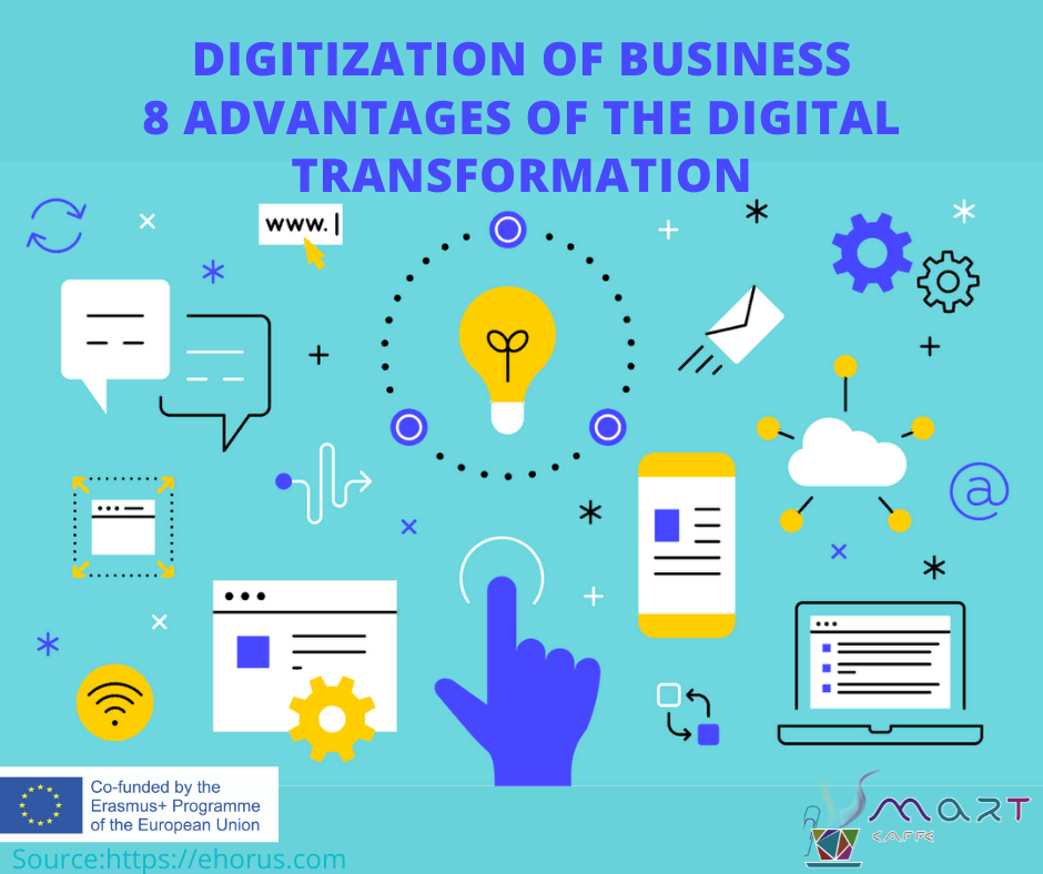 Digitization of  business